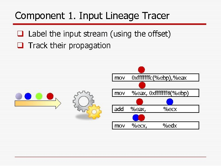 Component 1. Input Lineage Tracer q Label the input stream (using the offset) q