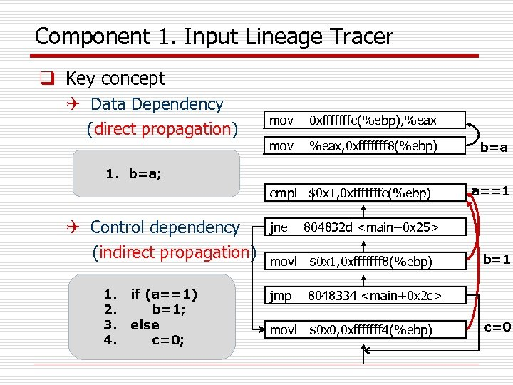 Component 1. Input Lineage Tracer q Key concept Q Data Dependency (direct propagation) mov