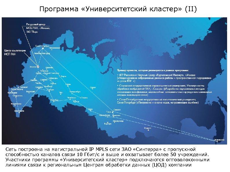 Программа «Университетский кластер» (II) Сеть построена на магистральной IP MPLS сети ЗАО «Синтерра» с