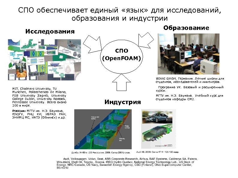 СПО обеспечивает единый «язык» для исследований, образования и индустрии Образование Исследования СПО (Open. FOAM)