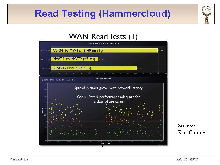 Read Testing (Hammercloud) Source: Rob Gardner Kaushik De July 31, 2013