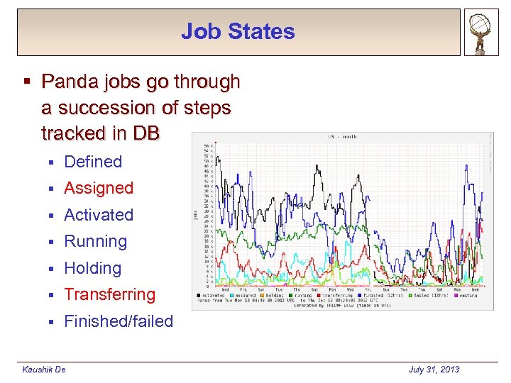 Job States § Panda jobs go through a succession of steps tracked in DB