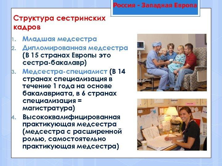 Россия - Западная Европа Структура сестринских кадров 1. 2. 3. 4. Младшая медсестра Дипломированная