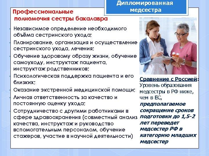 Профессиональные полномочия сестры бакалавра • • Дипломированная медсестра Независимое определение необходимого объёма сестринского ухода;