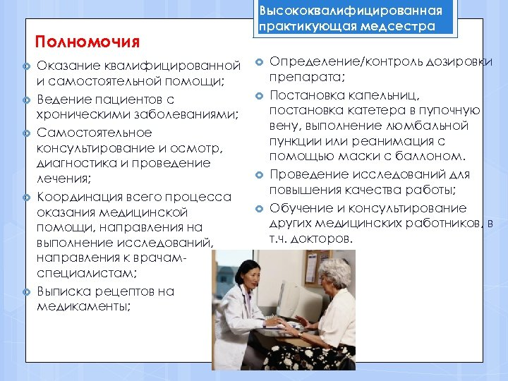 Полномочия Оказание квалифицированной и самостоятельной помощи; Ведение пациентов с хроническими заболеваниями; Самостоятельное консультирование и