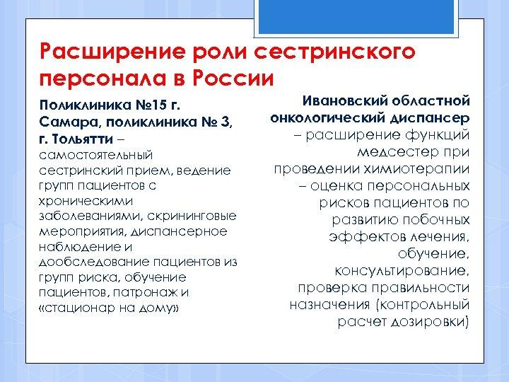 Расширение роли сестринского персонала в России Поликлиника № 15 г. Самара, поликлиника № 3,