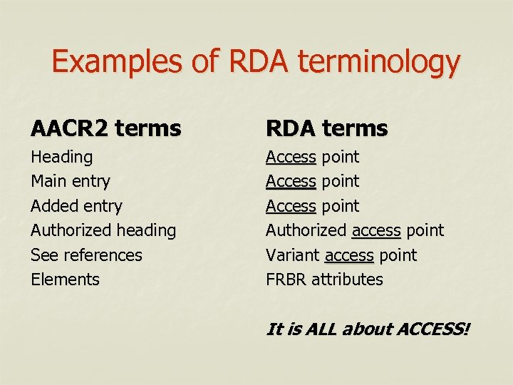 Examples of RDA terminology AACR 2 terms RDA terms Heading Main entry Added entry