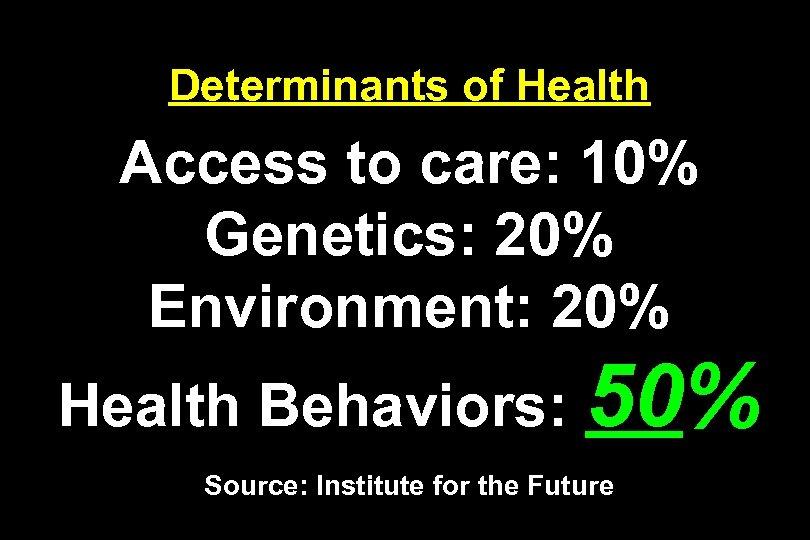 Determinants of Health Access to care: 10% Genetics: 20% Environment: 20% Health Behaviors: 50%