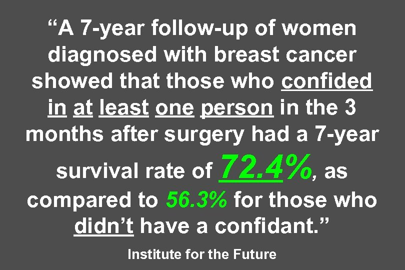 """A 7 -year follow-up of women diagnosed with breast cancer showed that those who"