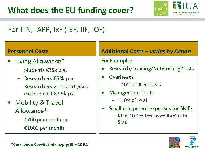 What does the EU funding cover? For ITN, IAPP, Ix. F (IEF, IIF, IOF):
