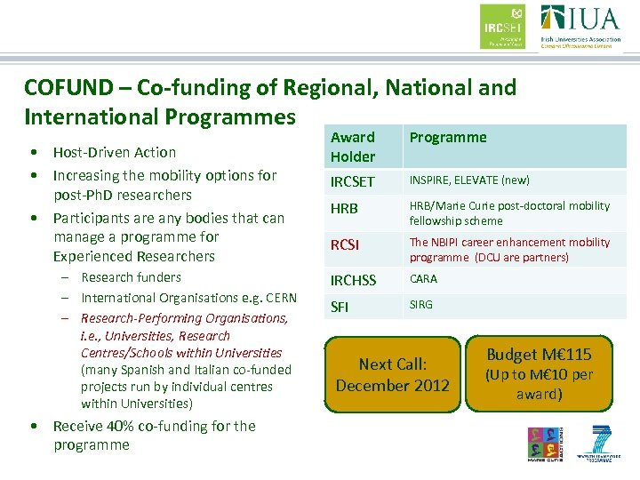 COFUND – Co-funding of Regional, National and International Programmes • Host-Driven Action • Increasing