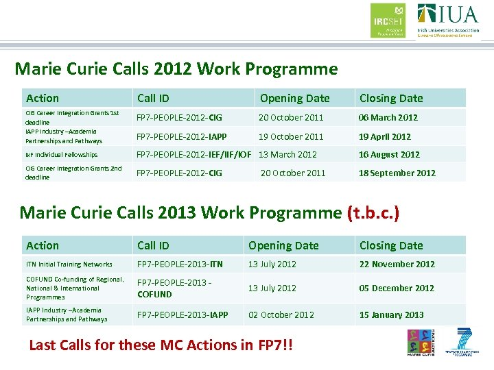Marie Curie Calls 2012 Work Programme Action Call ID Opening Date Closing Date CIG