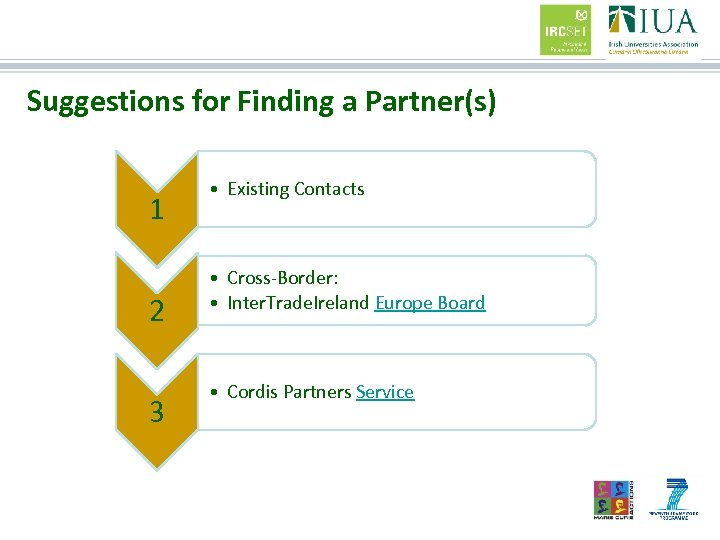 Suggestions for Finding a Partner(s) 1 2 3 • Existing Contacts • Cross-Border: •