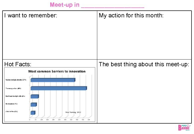 Meet-up in __________ I want to remember: My action for this month: Hot Facts:
