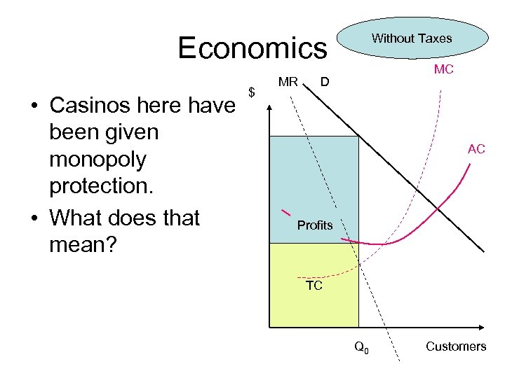 Economics • Casinos here have been given monopoly protection. • What does that mean?
