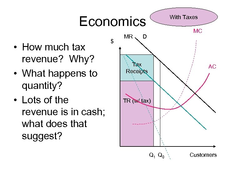 Economics • How much tax revenue? Why? • What happens to quantity? • Lots