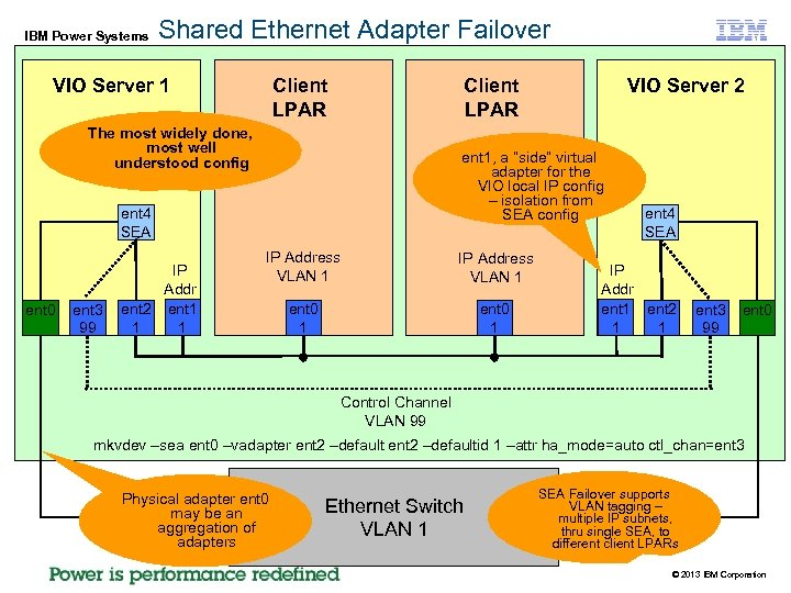 IBM Power Systems Shared Ethernet Adapter Failover Client LPAR VIO Server 1 Client LPAR