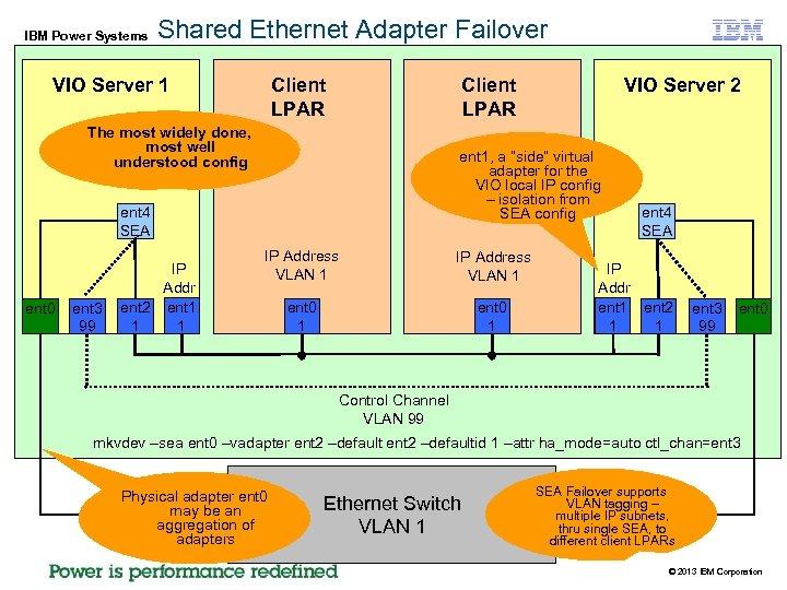 IBM Power Systems Shared Ethernet Adapter Failover Client LPAR VIO Server 1 Client LPAR