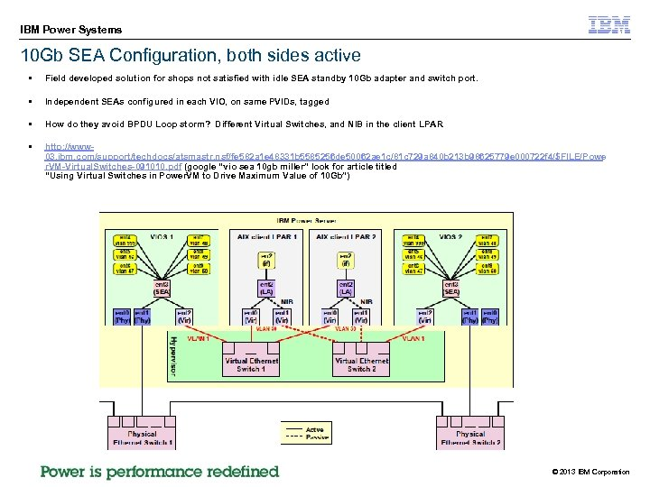 IBM Power Systems 10 Gb SEA Configuration, both sides active § Field developed solution