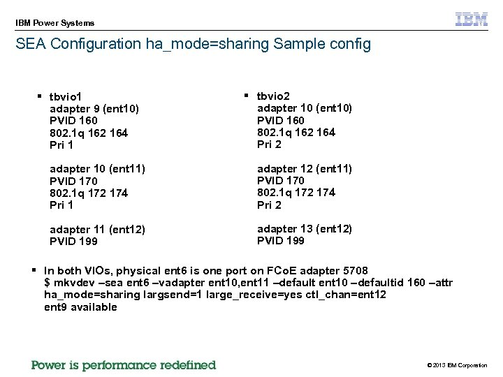 IBM Power Systems SEA Configuration ha_mode=sharing Sample config § tbvio 1 adapter 9 (ent
