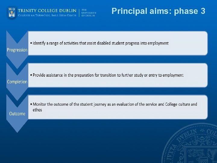 Principal aims: phase 3