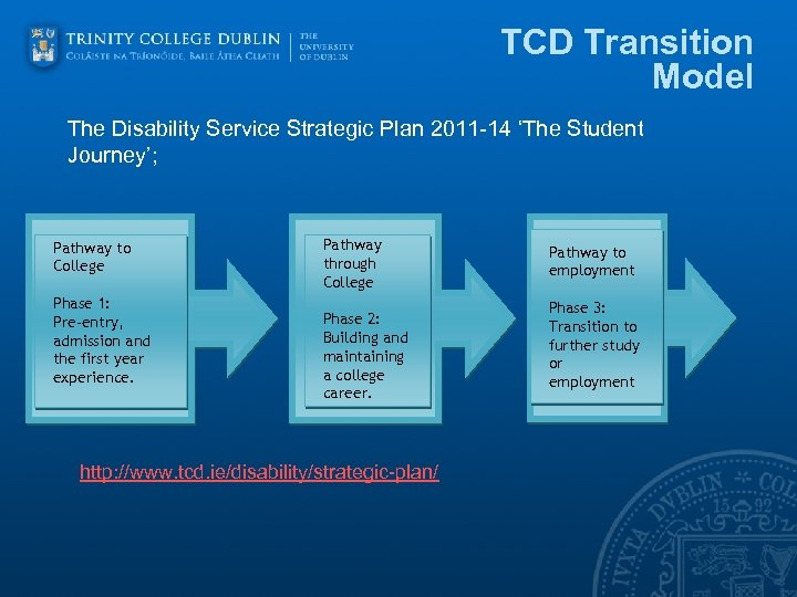 TCD Transition Model The Disability Service Strategic Plan 2011 -14 'The Student Journey'; Pathway