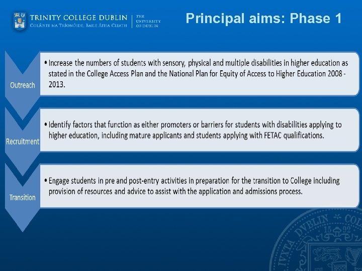 Principal aims: Phase 1