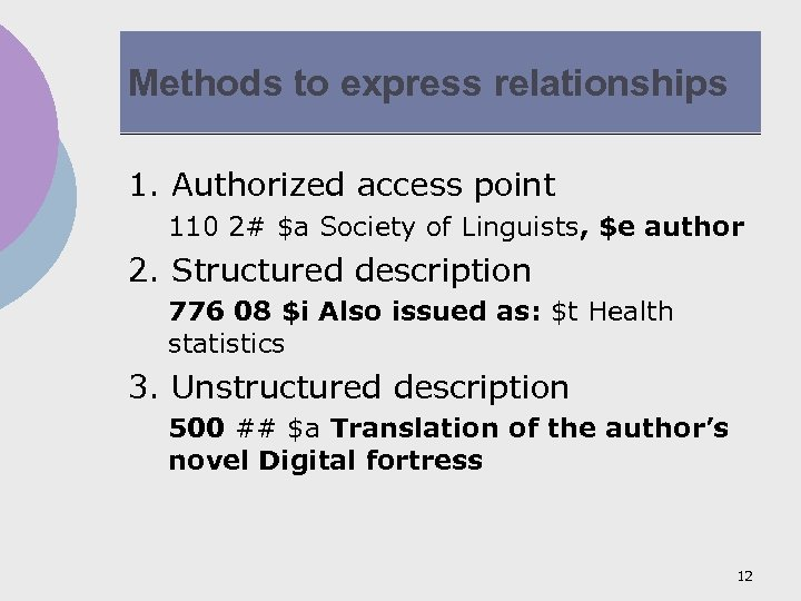 Methods to express relationships 1. Authorized access point 110 2# $a Society of Linguists,