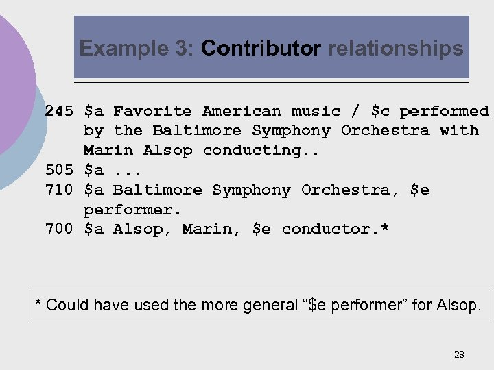 Example 3: Contributor relationships 245 $a Favorite American music / $c performed by the