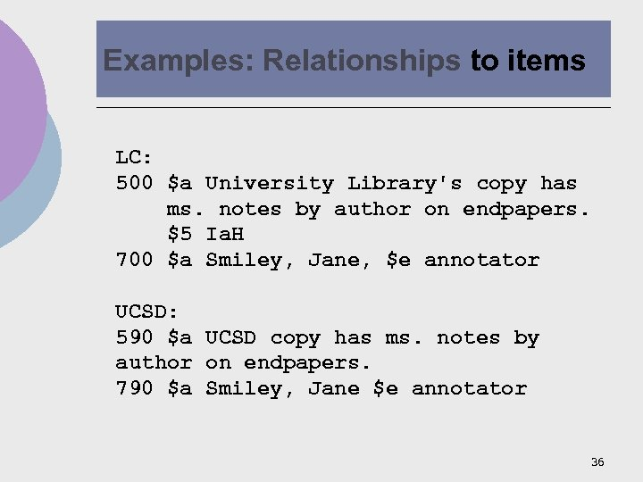 Examples: Relationships to items LC: 500 $a University Library's copy has ms. notes by