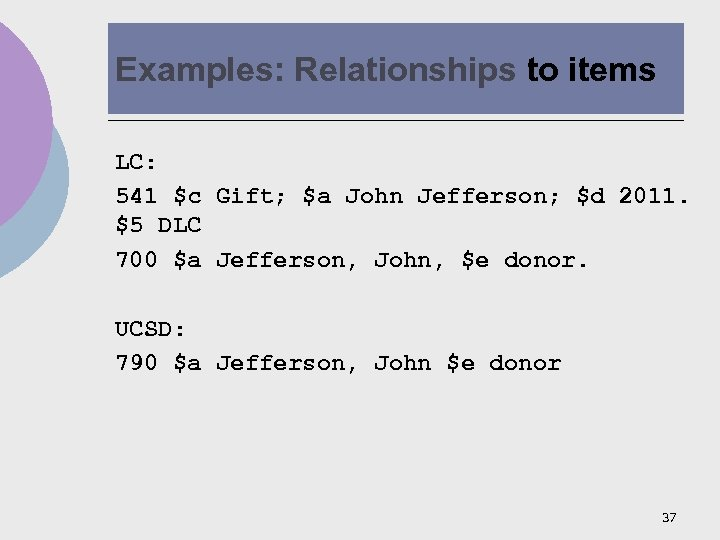 Examples: Relationships to items LC: 541 $c Gift; $a John Jefferson; $d 2011. $5