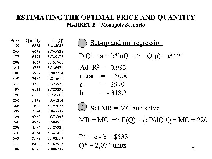 ESTIMATING THE OPTIMAL PRICE AND QUANTITY MARKET B – Monopoly Scenario Price 159 205