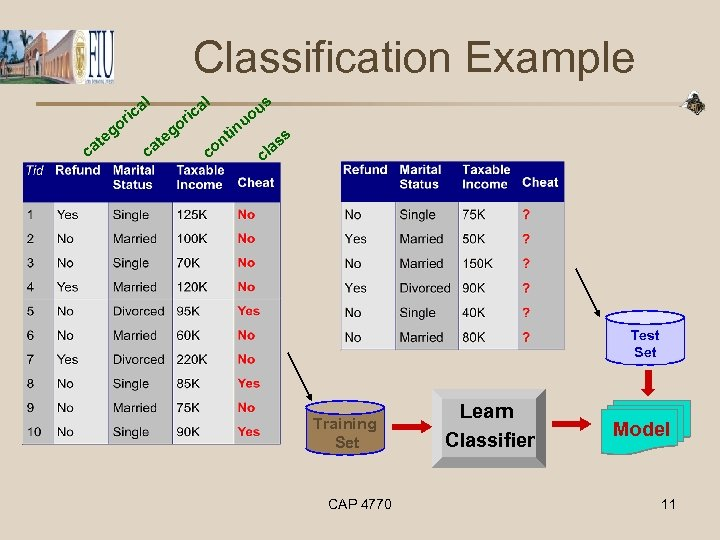 Classification Example l l a ic r o ca g te a ic r