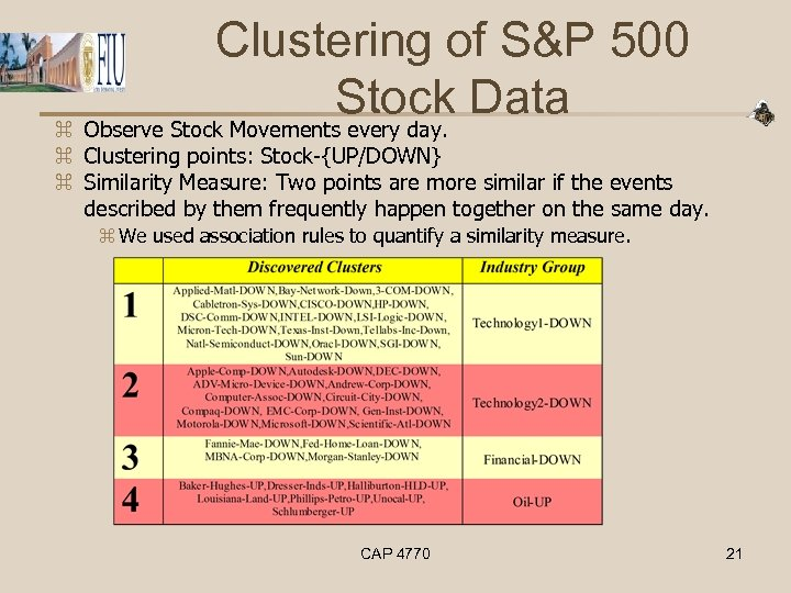 Clustering of S&P 500 Stock Data z Observe Stock Movements every day. z Clustering