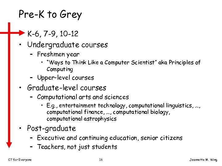 Pre-K to Grey • K-6, 7 -9, 10 -12 • Undergraduate courses – Freshmen