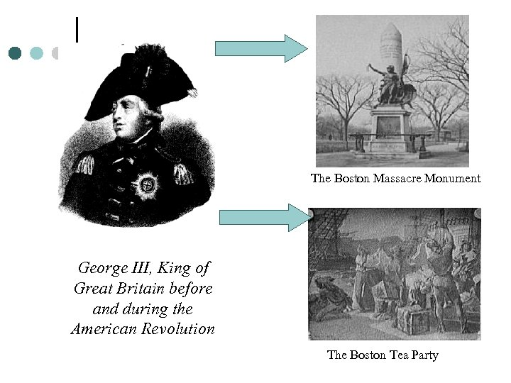 The Boston Massacre Monument George III, King of Great Britain before and during the