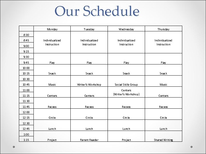 Our Schedule Monday Tuesday Wednesday Thursday Individualized Instruction Play Snack Music Writer's Workshop Social