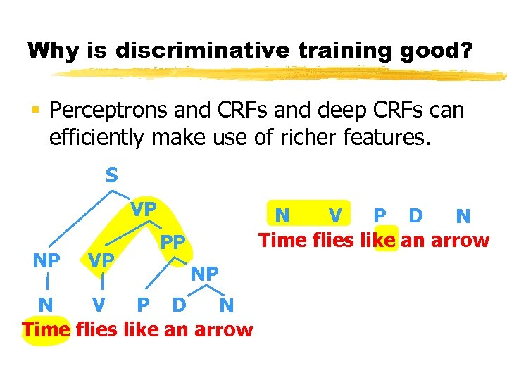 Why is discriminative training good? § Perceptrons and CRFs and deep CRFs can efficiently