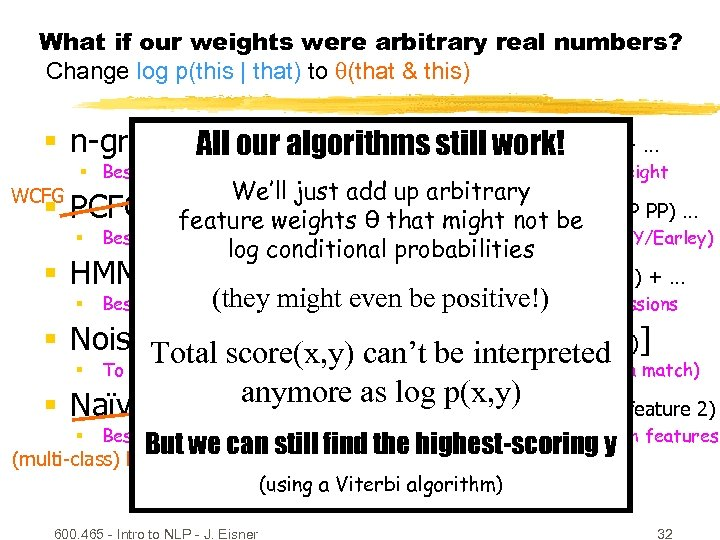What if our weights were arbitrary real numbers? Change log p(this | that) to