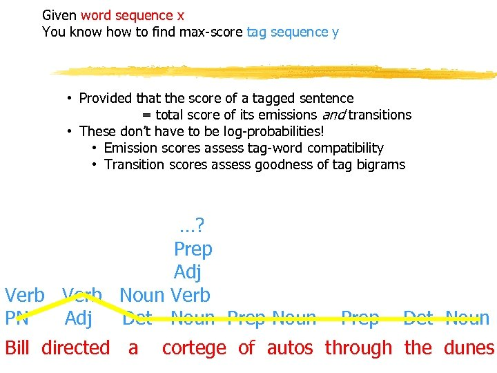 Given word sequence x You know how to find max-score tag sequence y •