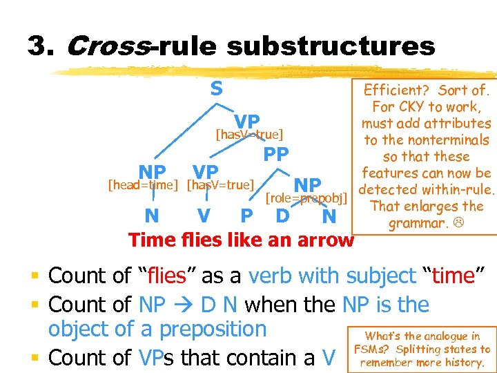 3. Cross-rule substructures S Efficient? Sort of. For CKY to work, must add attributes