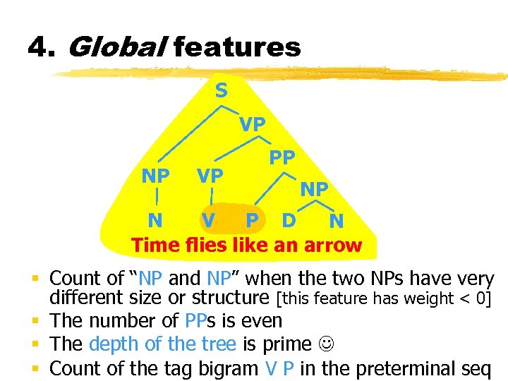 4. Global features S VP NP VP PP NP N V P D N