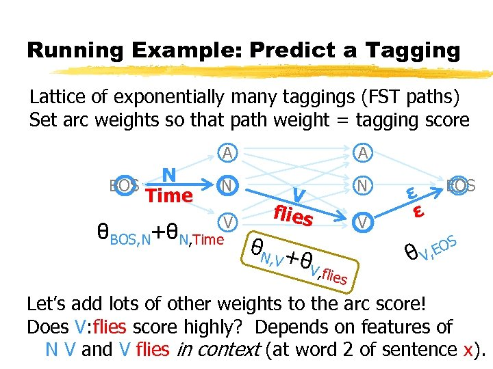 Running Example: Predict a Tagging Lattice of exponentially many taggings (FST paths) Set arc
