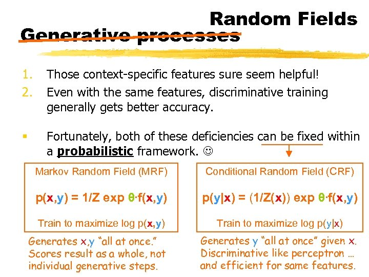 Random Fields Generative processes 1. 2. Those context-specific features sure seem helpful! Even with