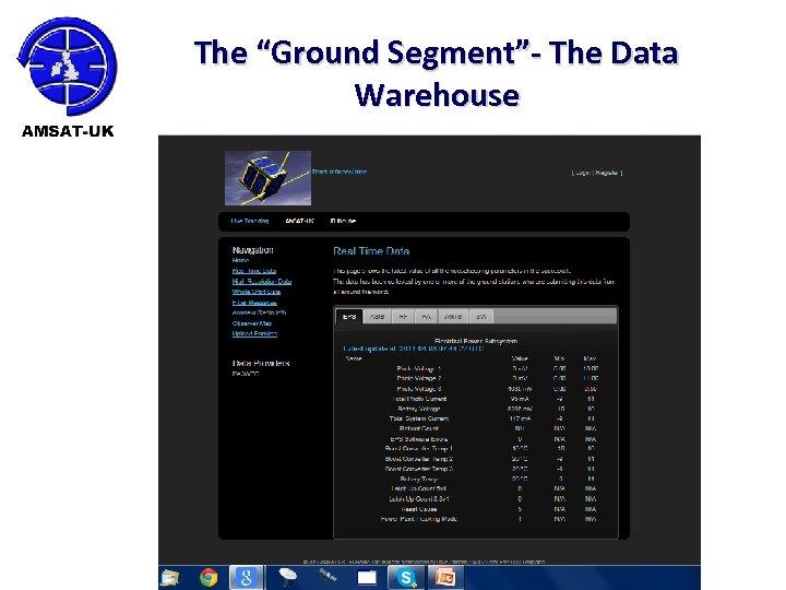 "The ""Ground Segment""- The Data Warehouse"