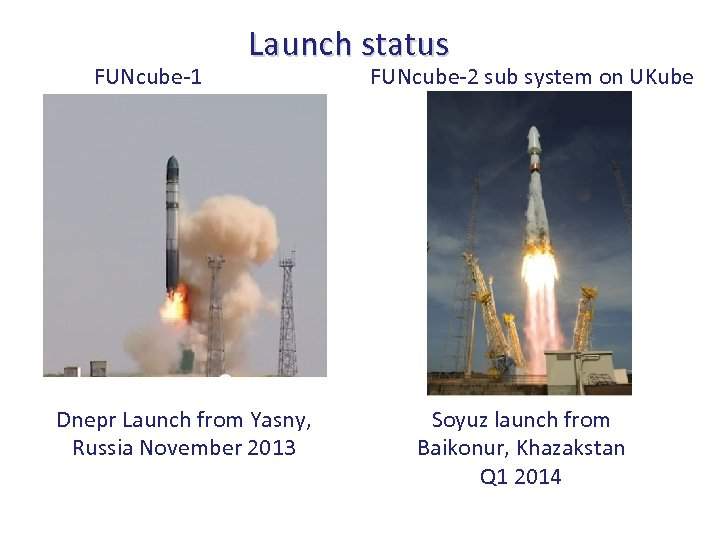 FUNcube-1 Launch status Dnepr Launch from Yasny, Russia November 2013 FUNcube-2 sub system on