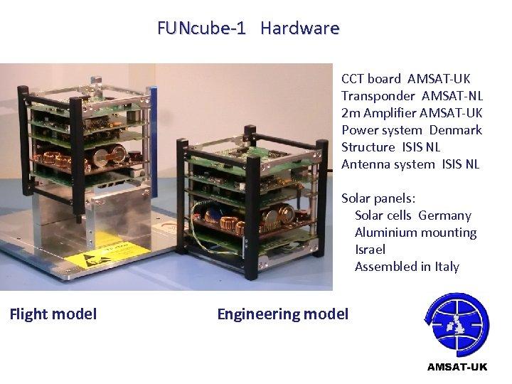 FUNcube-1 Hardware CCT board AMSAT-UK Transponder AMSAT-NL 2 m Amplifier AMSAT-UK Power system Denmark