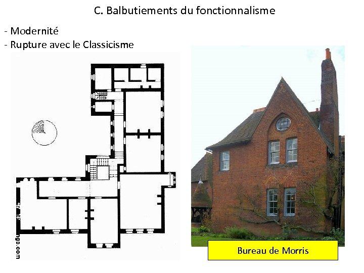 C. Balbutiements du fonctionnalisme - Modernité - Rupture avec le Classicisme Bureau de Morris