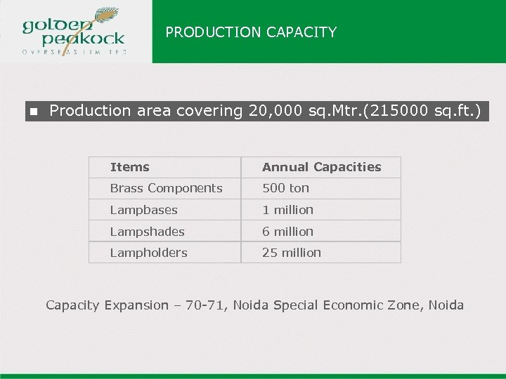 PRODUCTION CAPACITY n Production area covering 20, 000 sq. Mtr. (215000 sq. ft. )