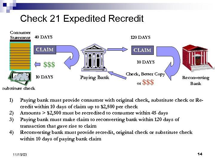 Check 21 Expedited Recredit Consumer Statement 40 DAYS 120 DAYS CLAIM 10 DAYS $$$